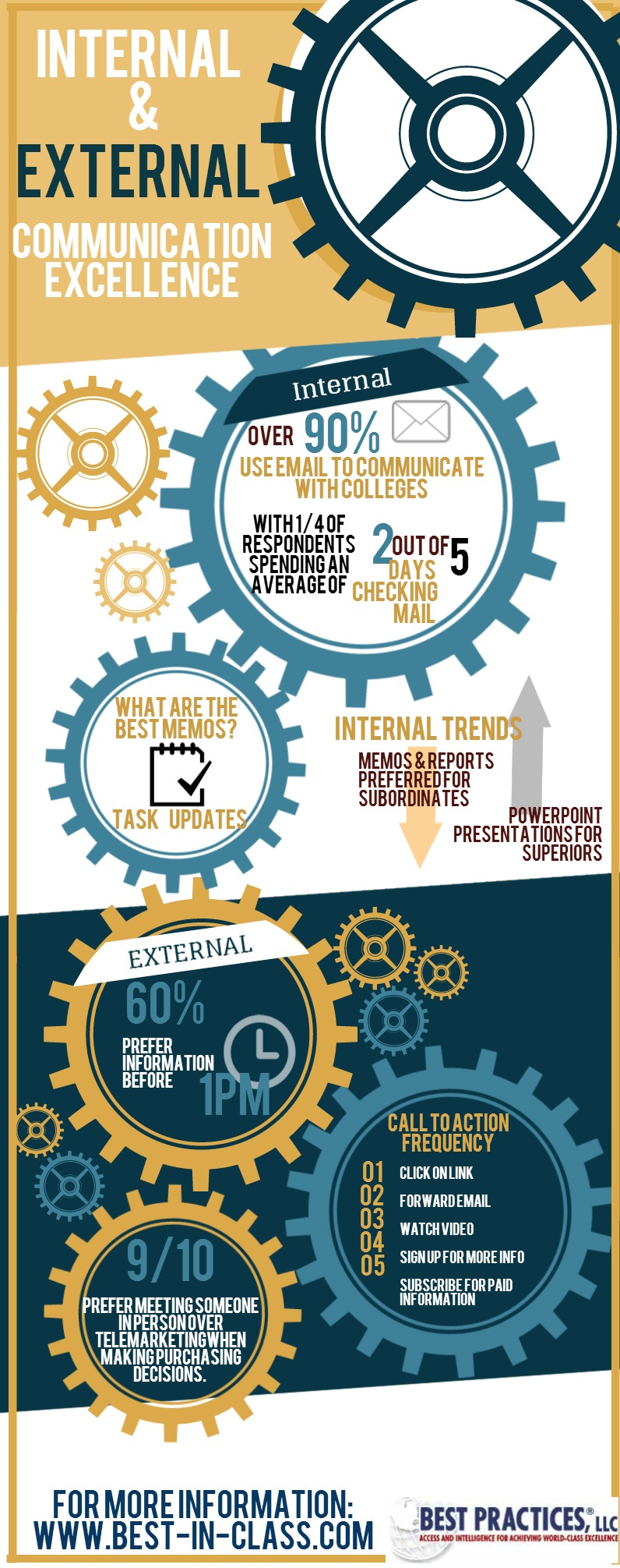 Internal and External Comm Exellece InfoGraph (1)