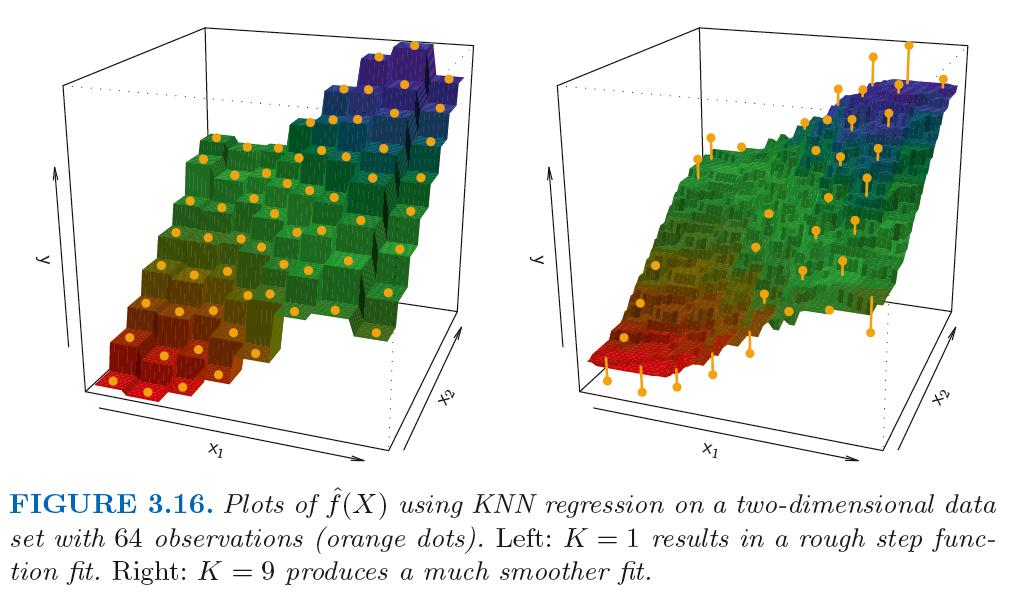 knn regression
