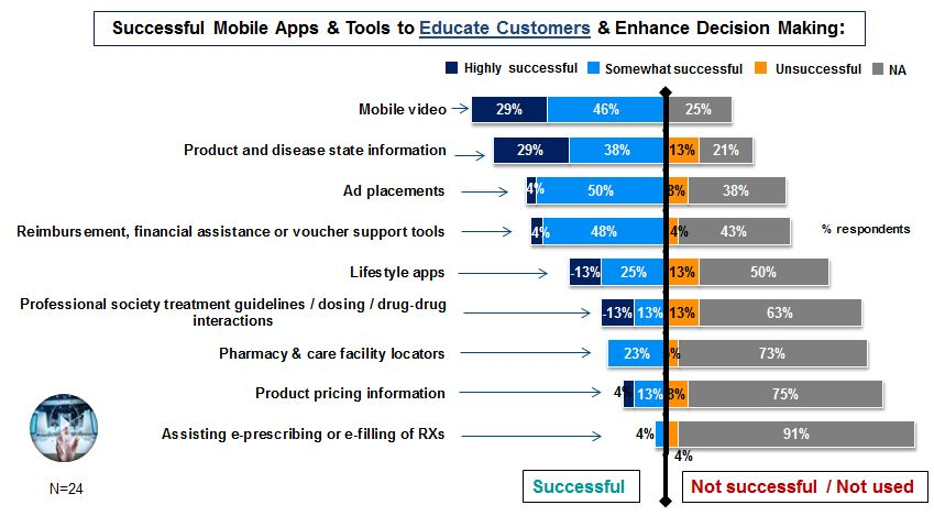 successful-mobile-apps